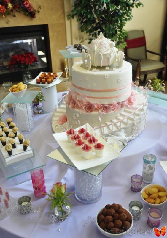 Catering Cake Design : Las Vegas Custom Cake Design Pricing - Art of Cooking Las ...